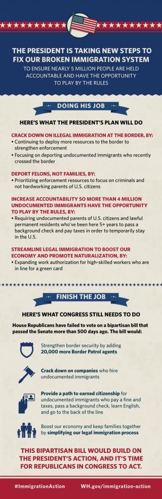 immigrationinfolong