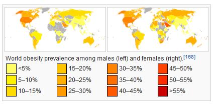 World obesity prevalence