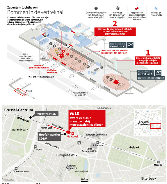Check-in points 4 & 14 explosion points Brussels Airport 22 March 2016 8am